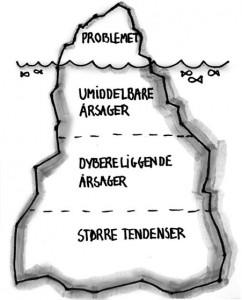 isbjerget_web