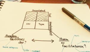 Hvilken betydning har facilitatorens stil for processen